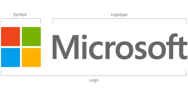 Annuncio per posizione in Microsoft